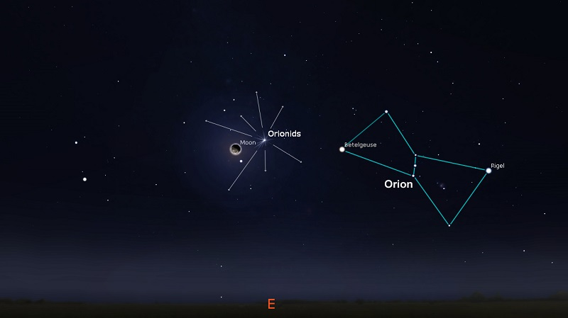 Звездопад Ориониды: описание